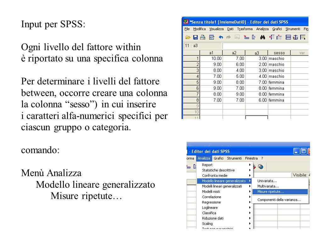 Input per SPSS: Ogni livello del fattore within. è riportato su una specifica colonna. Per determinare i livelli del fattore.