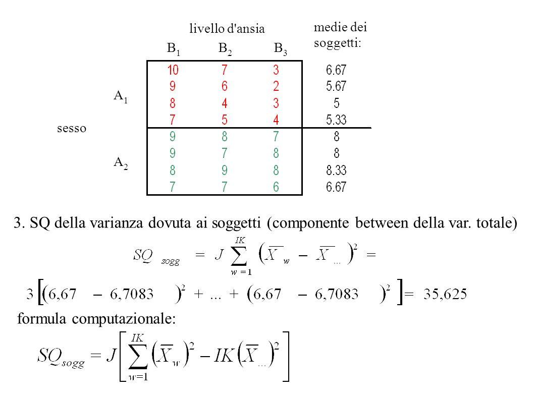 formula computazionale: