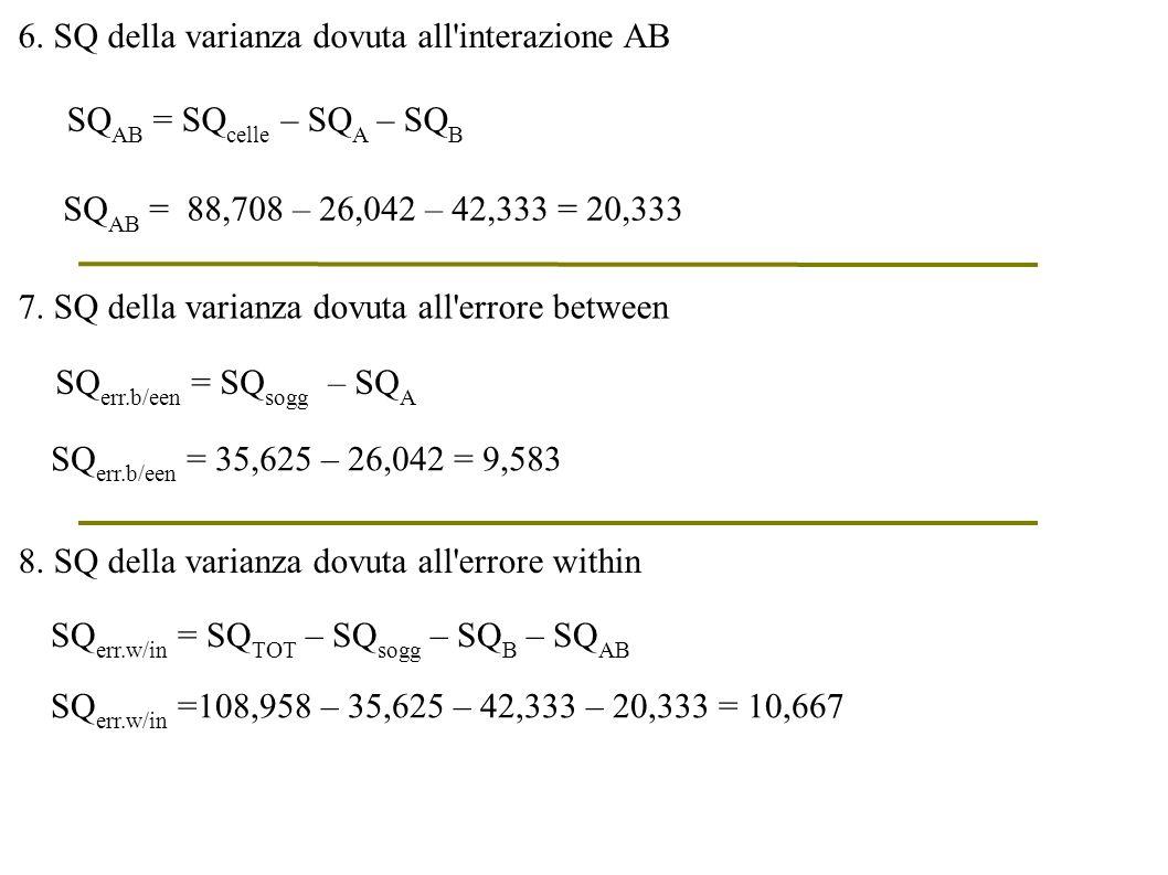 6. SQ della varianza dovuta all interazione AB