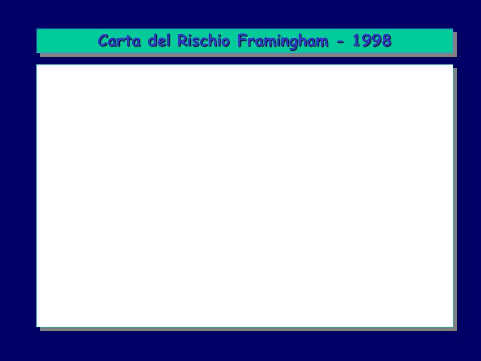 Carta del Rischio Framingham - 1998