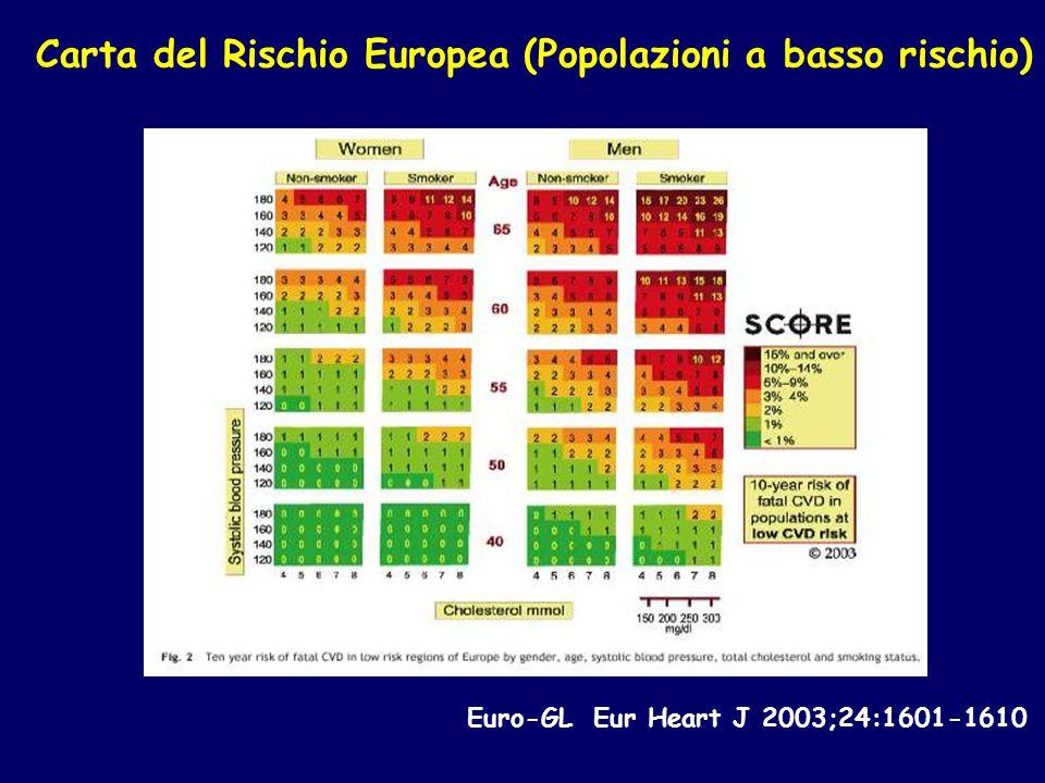 Carta del Rischio Europea (Popolazioni a basso rischio)