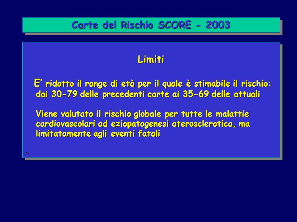 Carte del Rischio SCORE - 2003