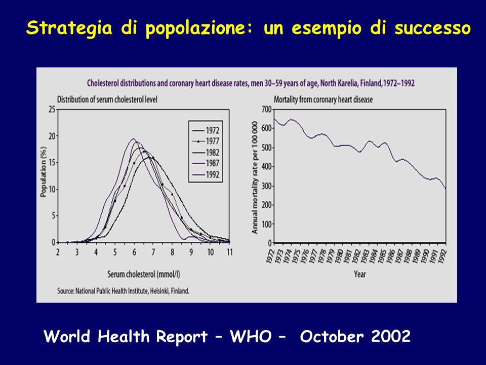 Strategia di popolazione: un esempio di successo