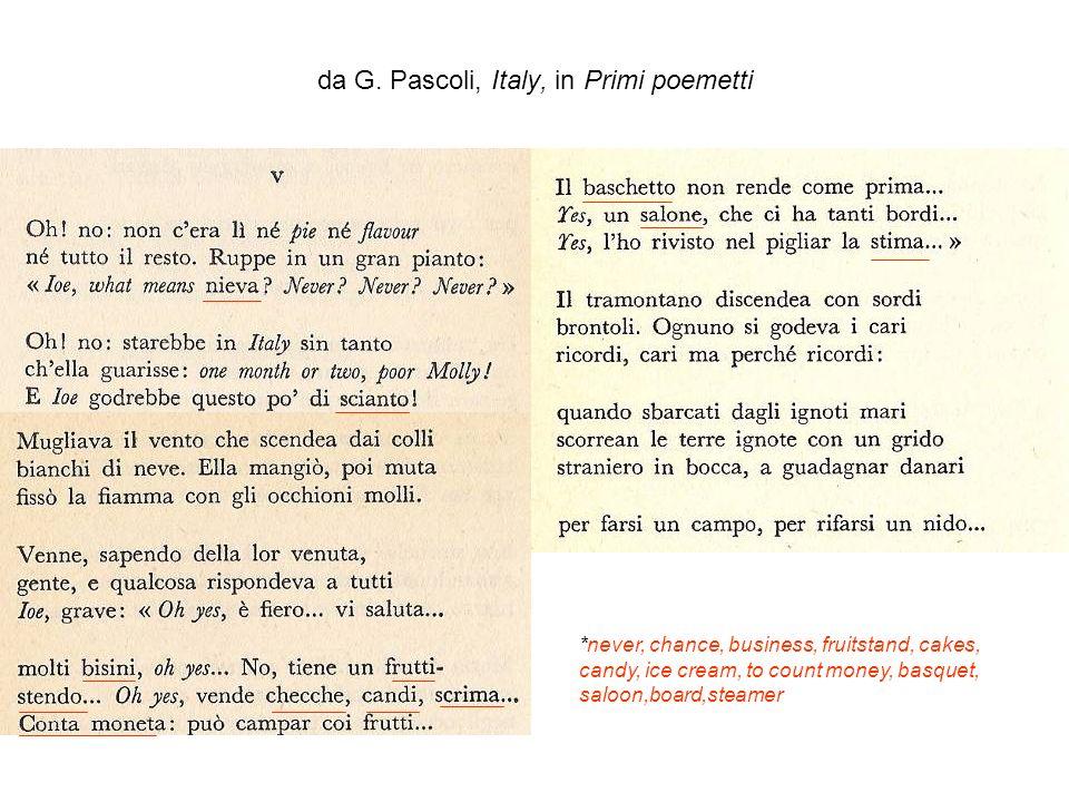 da G. Pascoli, Italy, in Primi poemetti