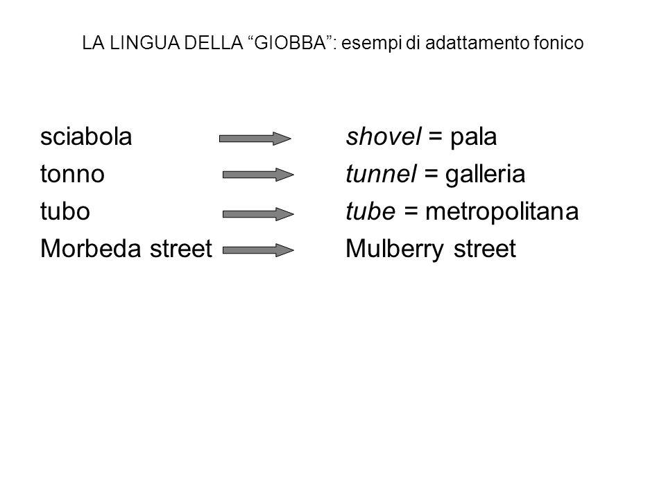LA LINGUA DELLA GIOBBA : esempi di adattamento fonico