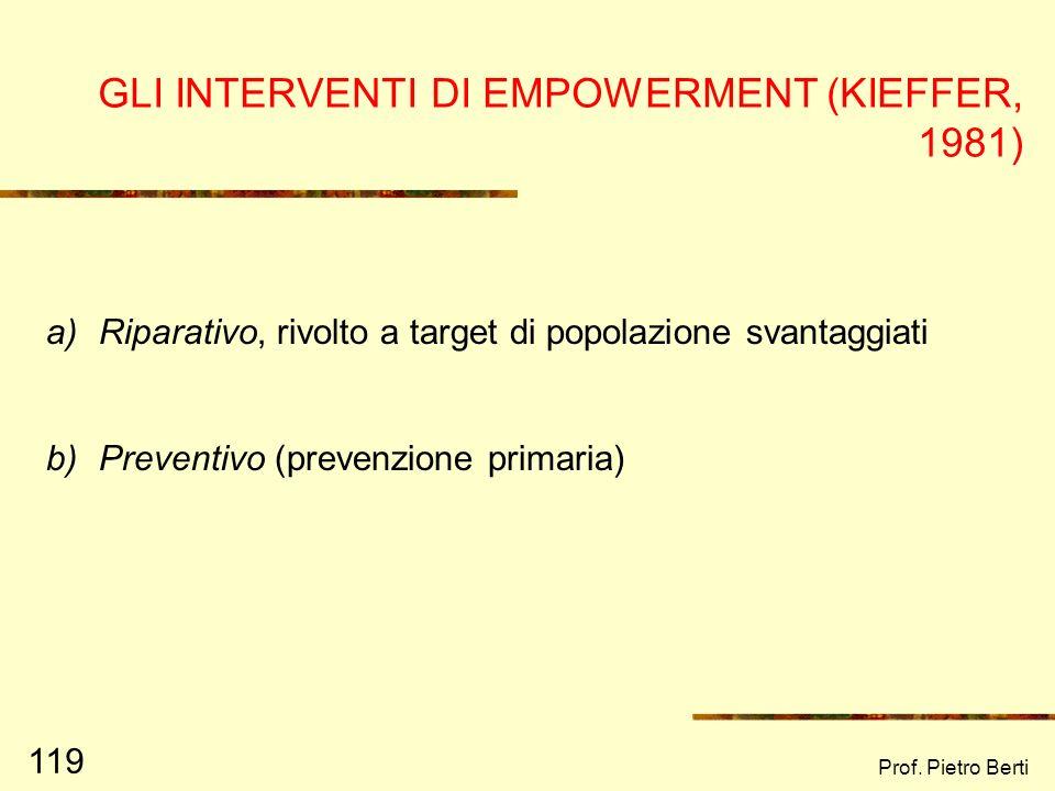 GLI INTERVENTI DI EMPOWERMENT (KIEFFER, 1981)