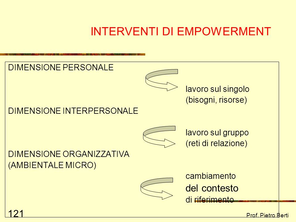 INTERVENTI DI EMPOWERMENT