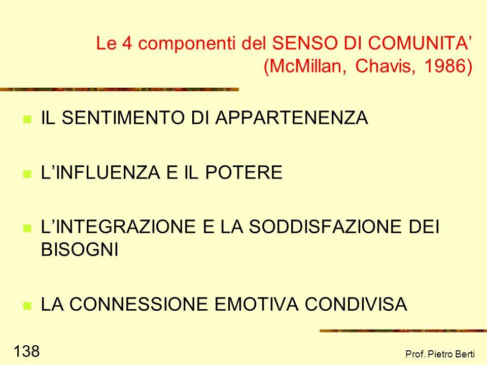 Le 4 componenti del SENSO DI COMUNITA' (McMillan, Chavis, 1986)