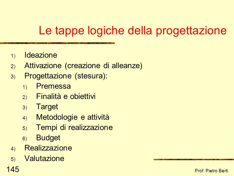 Le tappe logiche della progettazione