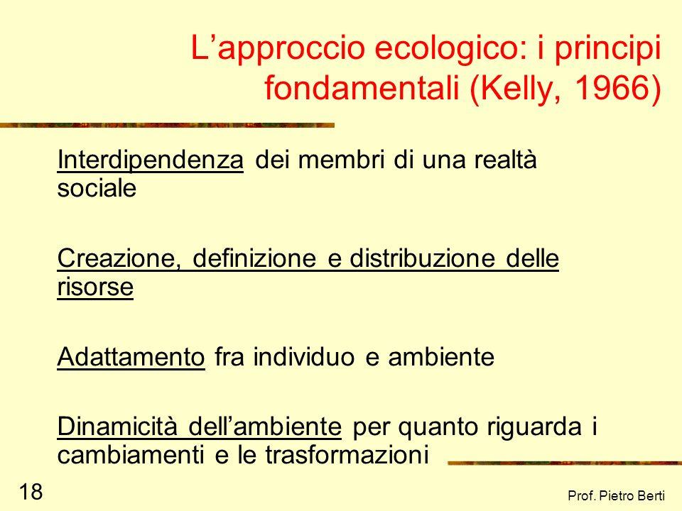 L'approccio ecologico: i principi fondamentali (Kelly, 1966)