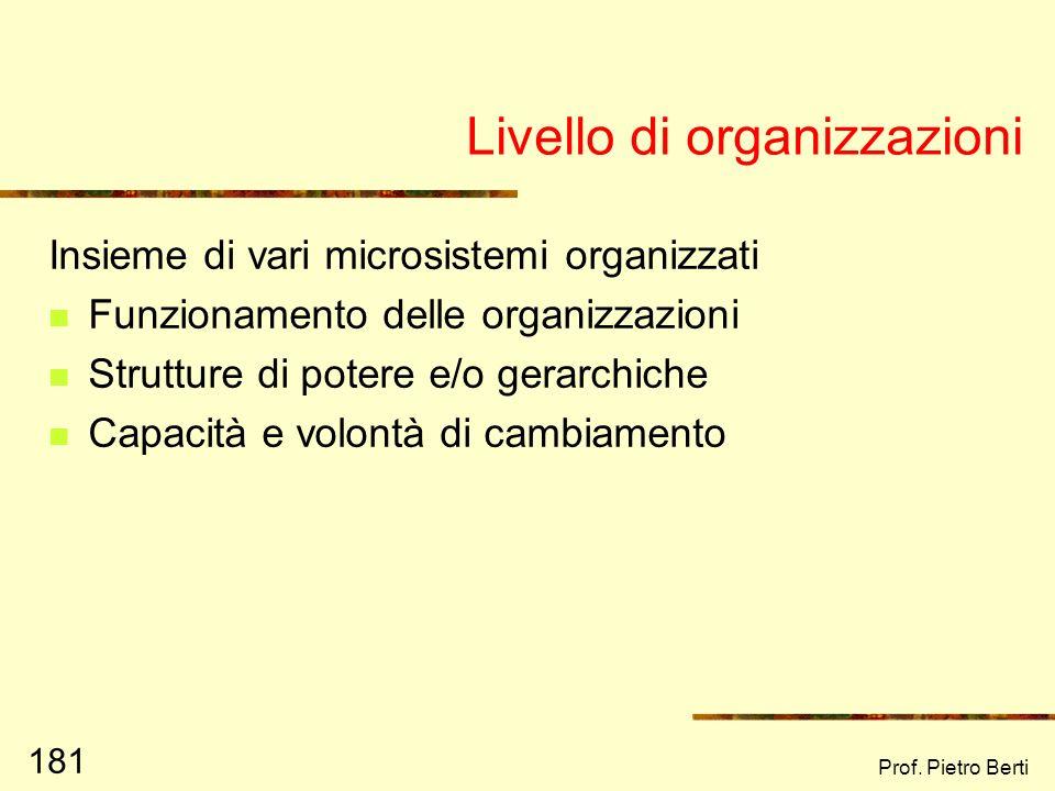 Livello di organizzazioni