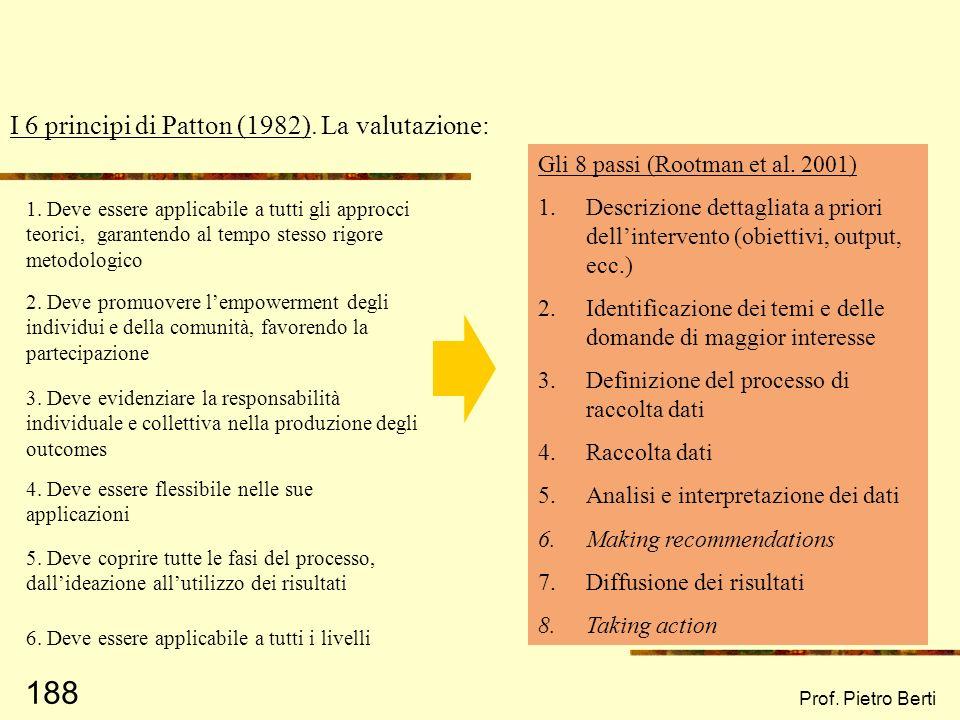 I 6 principi di Patton (1982). La valutazione: