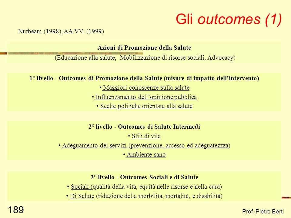 Gli outcomes (1) Nutbeam (1998), AA.VV. (1999)