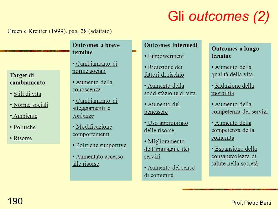 Gli outcomes (2) Green e Kreuter (1999), pag. 28 (adattato)