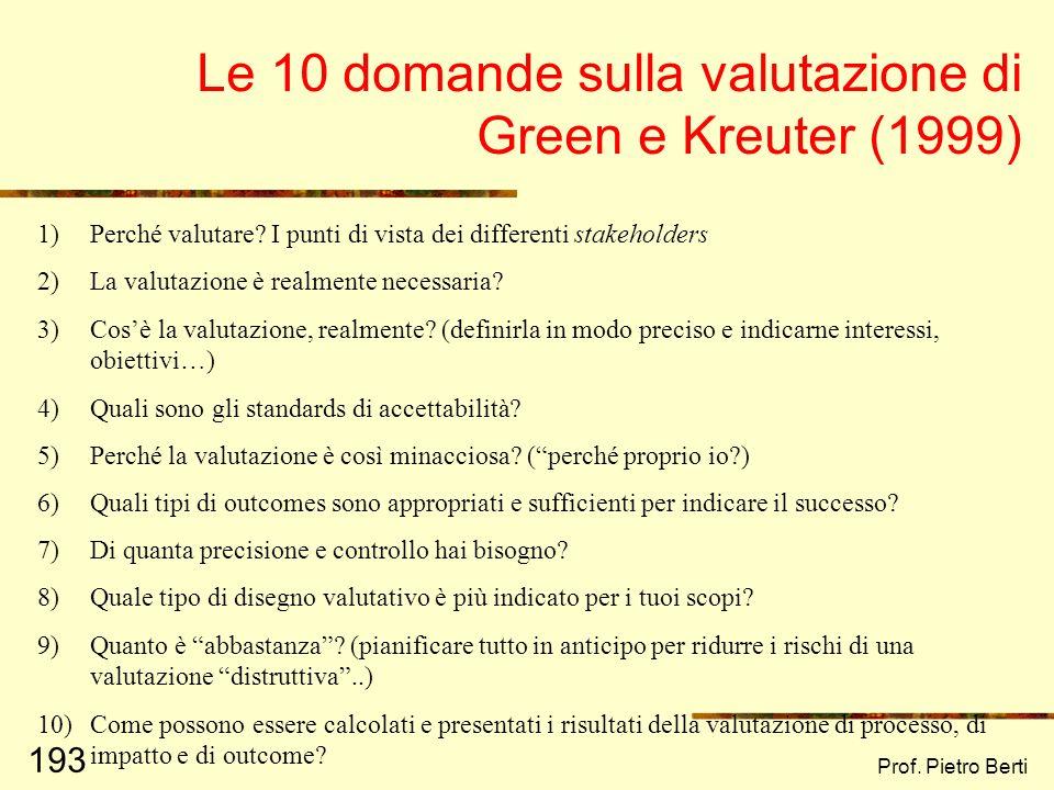 Le 10 domande sulla valutazione di Green e Kreuter (1999)