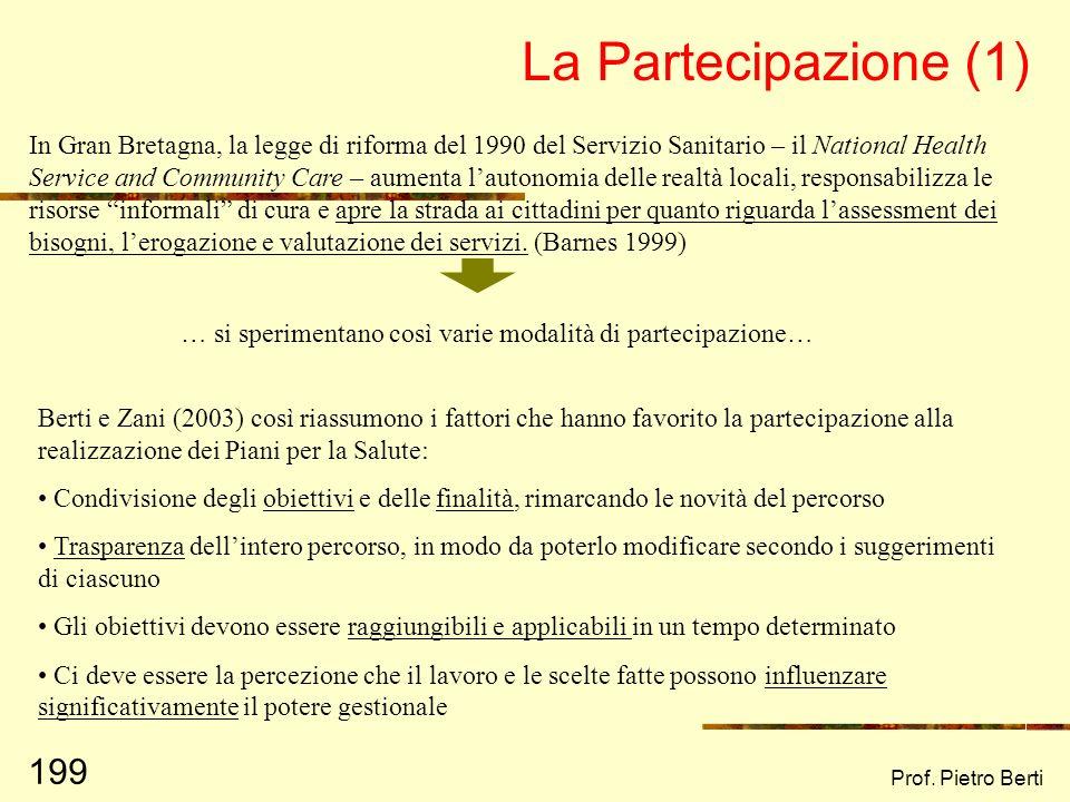 La Partecipazione (1)