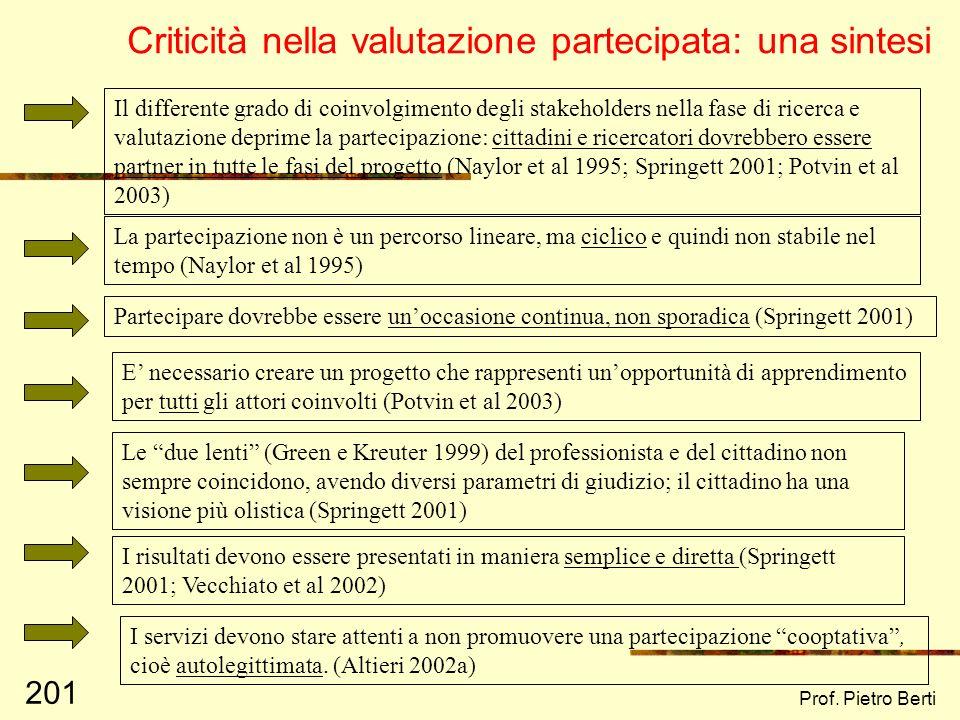 Criticità nella valutazione partecipata: una sintesi
