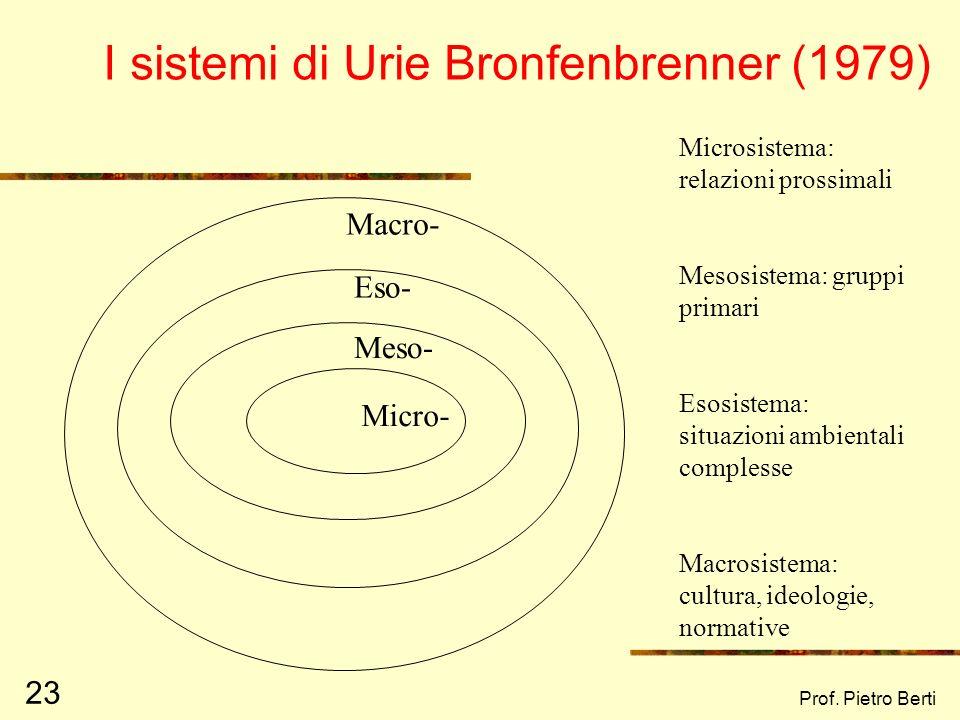 I sistemi di Urie Bronfenbrenner (1979)