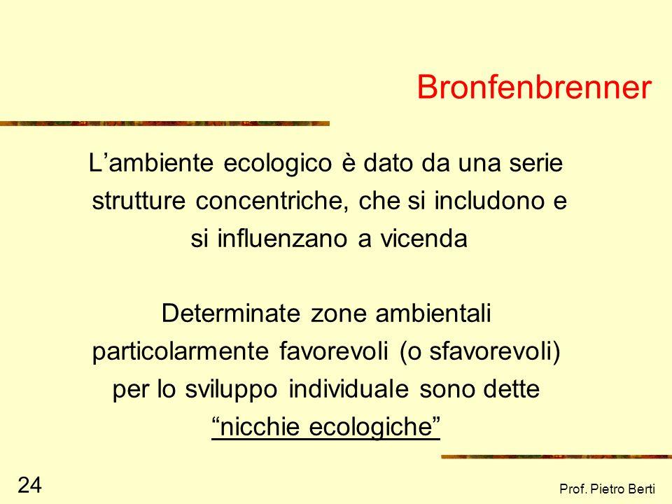 Bronfenbrenner L'ambiente ecologico è dato da una serie