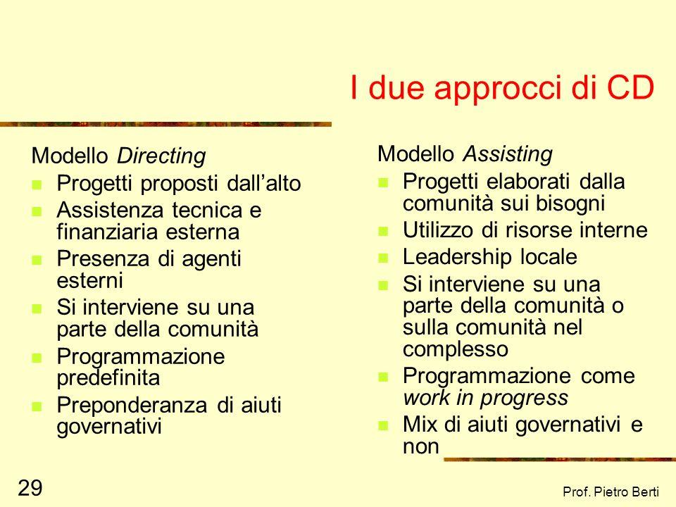 I due approcci di CD Modello Directing Modello Assisting