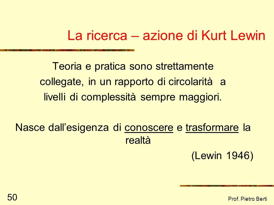 La ricerca – azione di Kurt Lewin