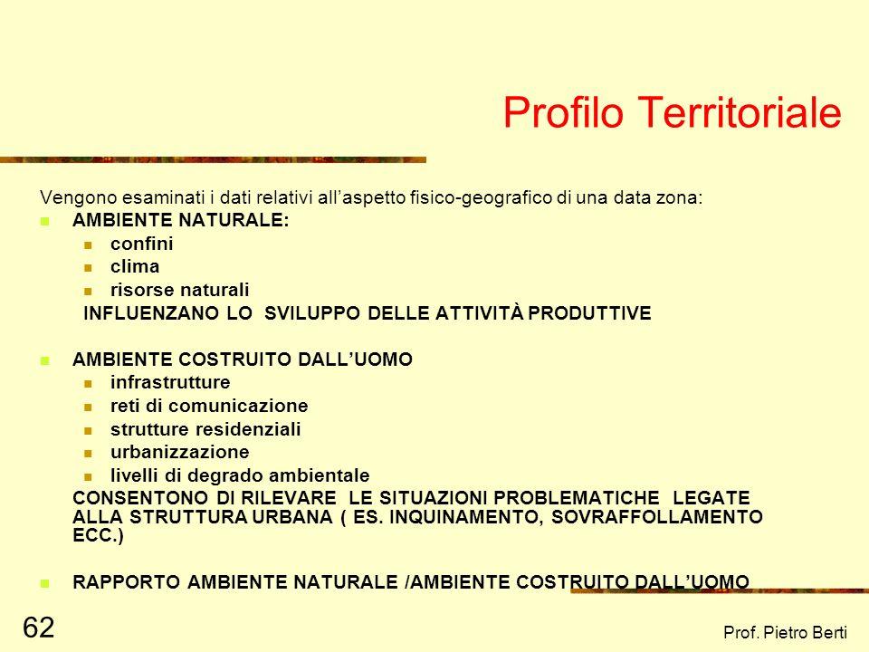 Profilo Territoriale Vengono esaminati i dati relativi all'aspetto fisico-geografico di una data zona: