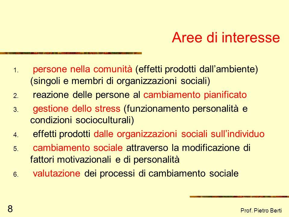 Aree di interesse persone nella comunità (effetti prodotti dall'ambiente) (singoli e membri di organizzazioni sociali)