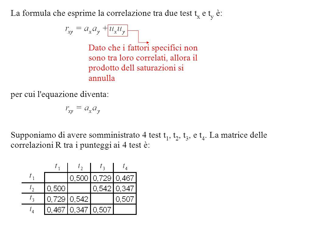 La formula che esprime la correlazione tra due test tx e ty è: