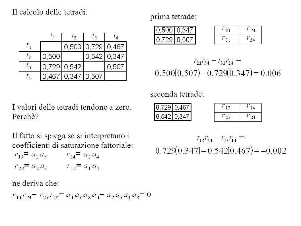 Il calcolo delle tetradi: