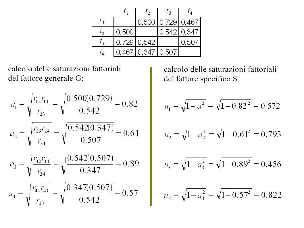 calcolo delle saturazioni fattoriali