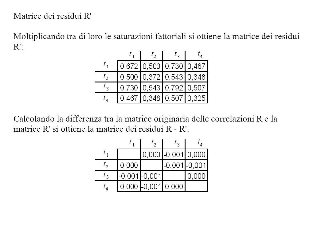 Matrice dei residui R Moltiplicando tra di loro le saturazioni fattoriali si ottiene la matrice dei residui R :