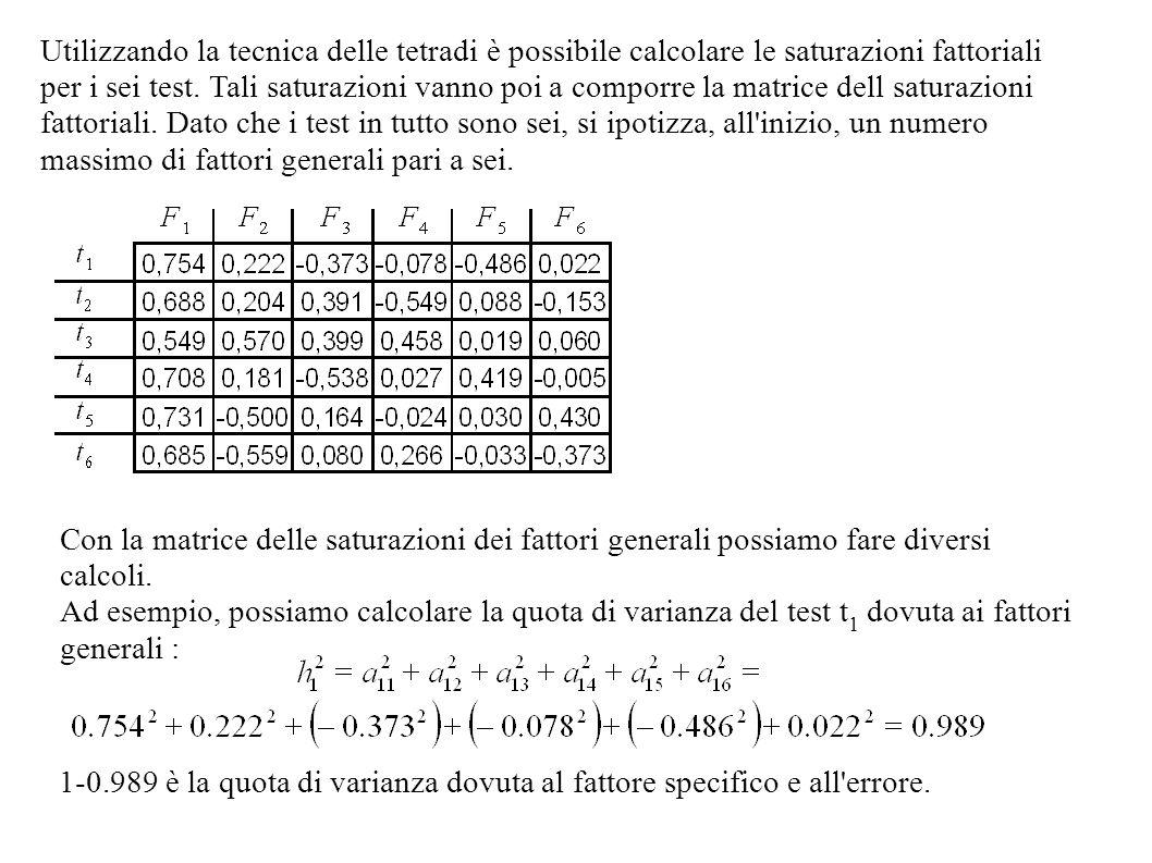 Utilizzando la tecnica delle tetradi è possibile calcolare le saturazioni fattoriali per i sei test. Tali saturazioni vanno poi a comporre la matrice dell saturazioni fattoriali. Dato che i test in tutto sono sei, si ipotizza, all inizio, un numero massimo di fattori generali pari a sei.