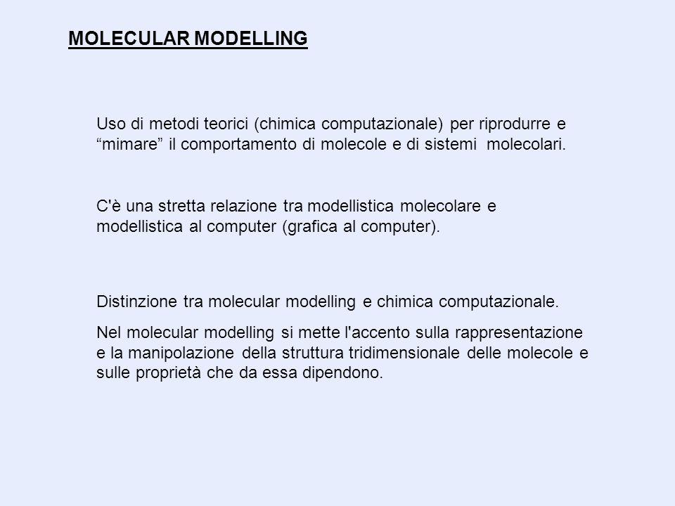 MOLECULAR MODELLING Uso di metodi teorici (chimica computazionale) per riprodurre e mimare il comportamento di molecole e di sistemi molecolari.