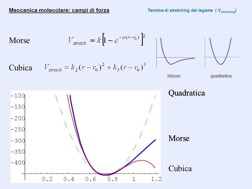 Morse Cubica Quadratica Morse Cubica Quadratica Morse 0.2 0.4 0.6 0.8