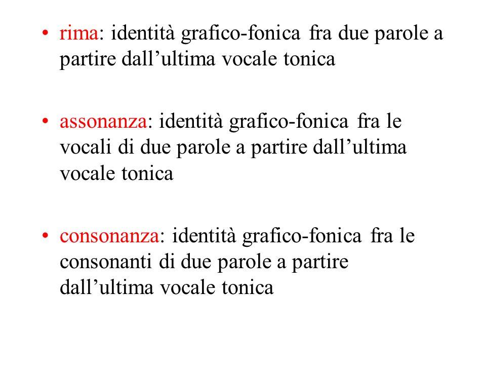 rima: identità grafico-fonica fra due parole a partire dall'ultima vocale tonica