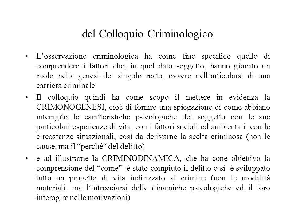 del Colloquio Criminologico