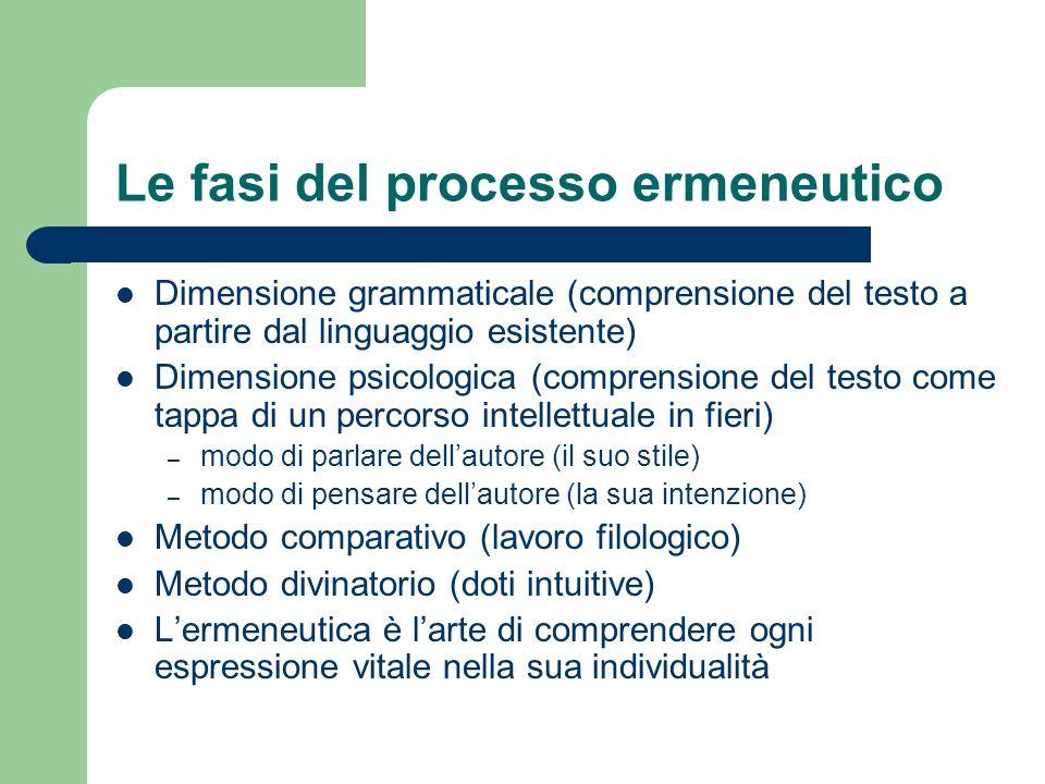 Le fasi del processo ermeneutico