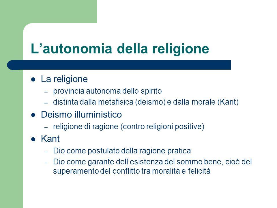 L'autonomia della religione