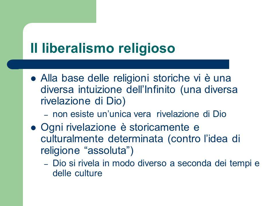 Il liberalismo religioso