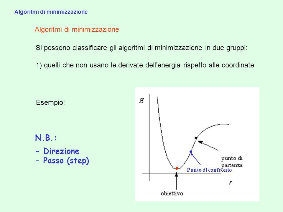 N.B.: - Direzione - Passo (step) Algoritmi di minimizzazione