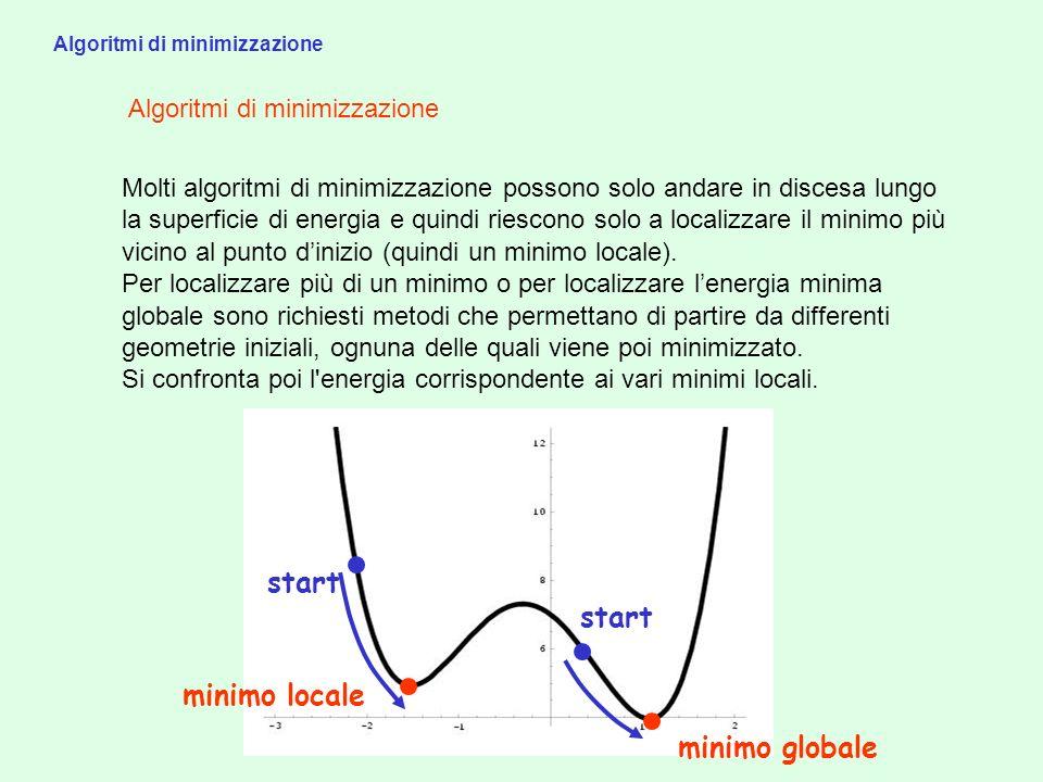 start start minimo locale minimo globale Algoritmi di minimizzazione
