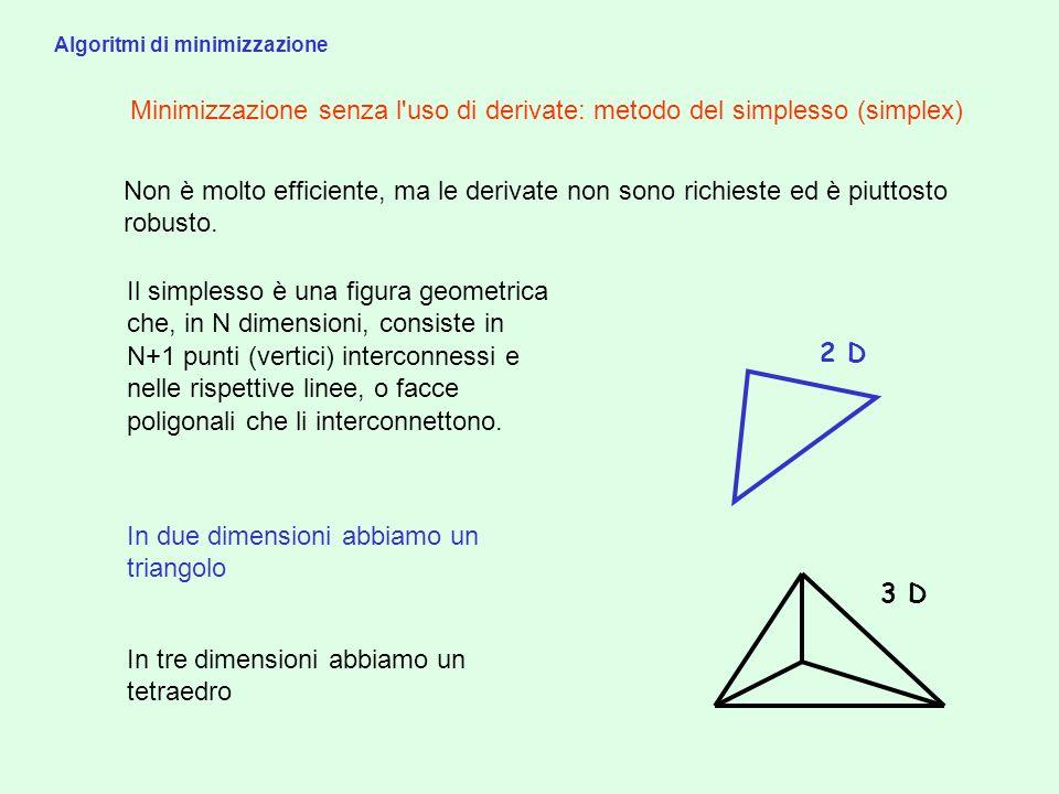 Minimizzazione senza l uso di derivate: metodo del simplesso (simplex)