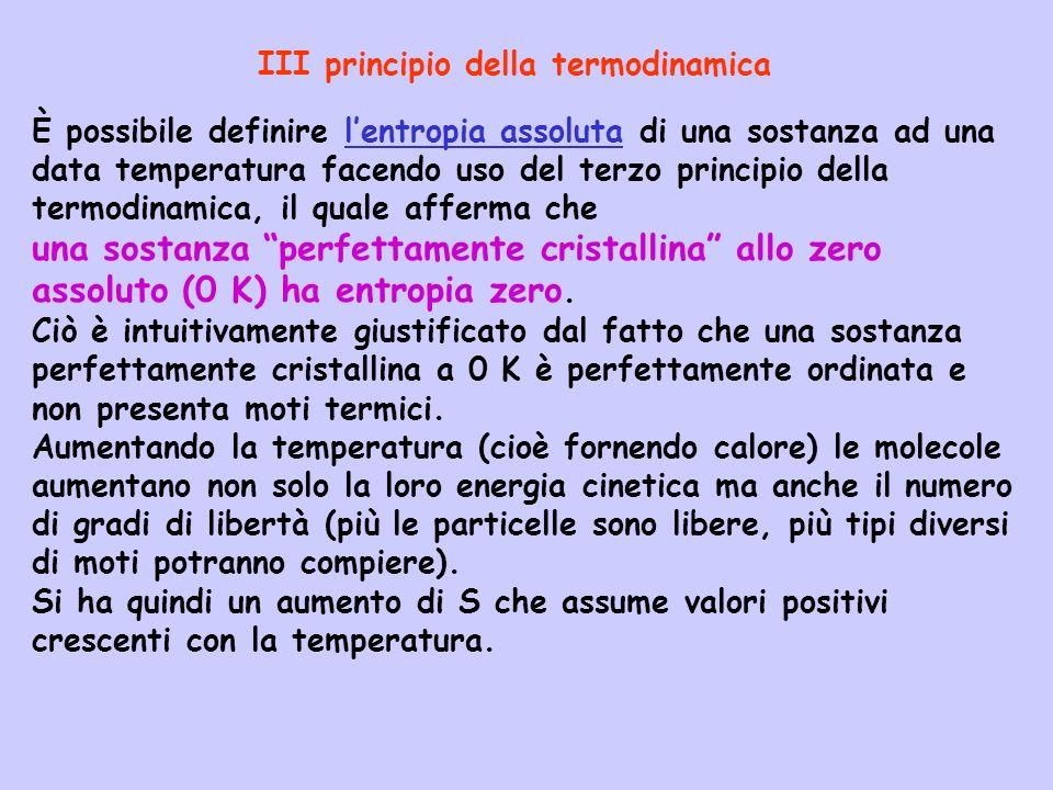 III principio della termodinamica