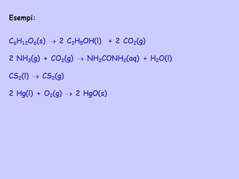 Esempi: C6H12O6(s)  2 C2H5OH(l) + 2 CO2(g) 2 NH3(g) + CO2(g)  NH2CONH2(aq) + H2O(l) CS2(l)  CS2(g)