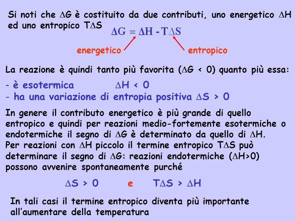 ha una variazione di entropia positiva DS > 0