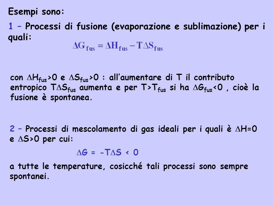 1 – Processi di fusione (evaporazione e sublimazione) per i quali: