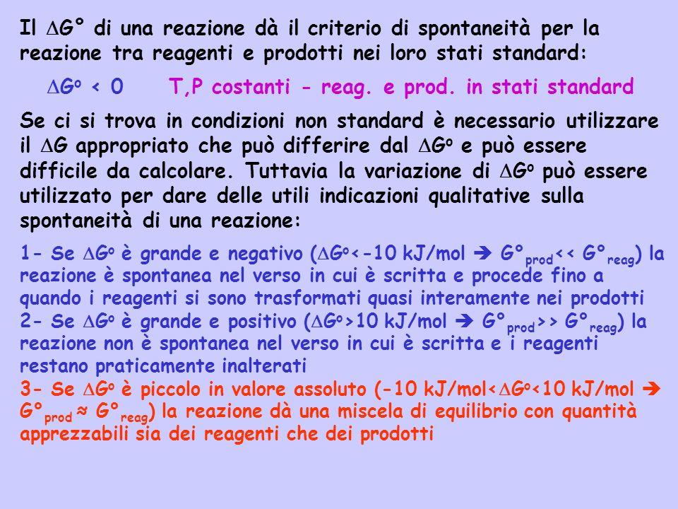 DGo < 0 T,P costanti - reag. e prod. in stati standard