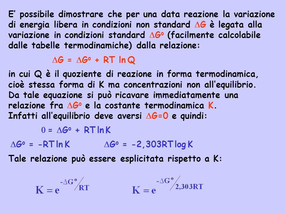 E' possibile dimostrare che per una data reazione la variazione di energia libera in condizioni non standard DG è legata alla variazione in condizioni standard DGo (facilmente calcolabile dalle tabelle termodinamiche) dalla relazione: