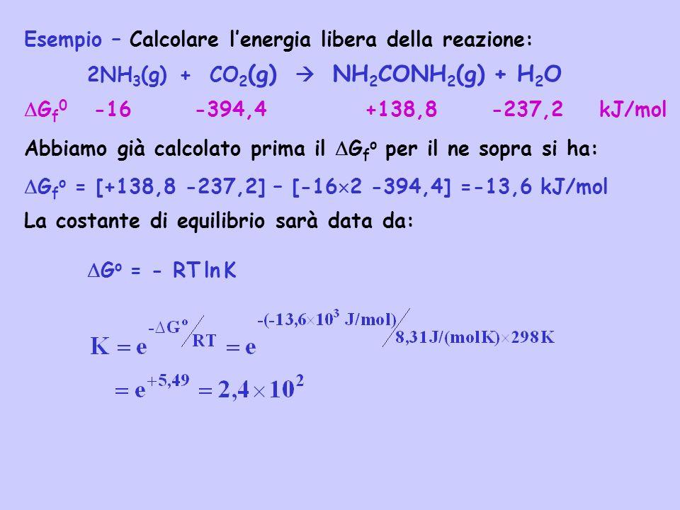 Esempio – Calcolare l'energia libera della reazione: