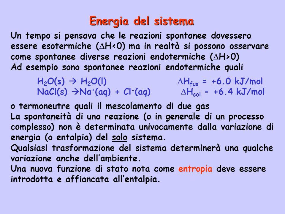 Energia del sistema